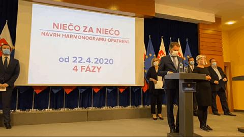 Predstavili plán postupného otvárania prevádzok na Slovensku. Má štyri fázy abude postupovať podľa vývoja pandémie