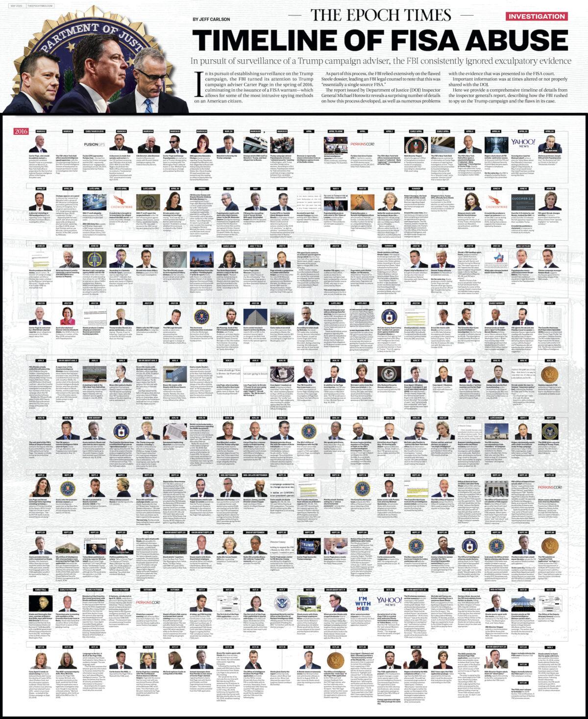infografika zneužití FISA